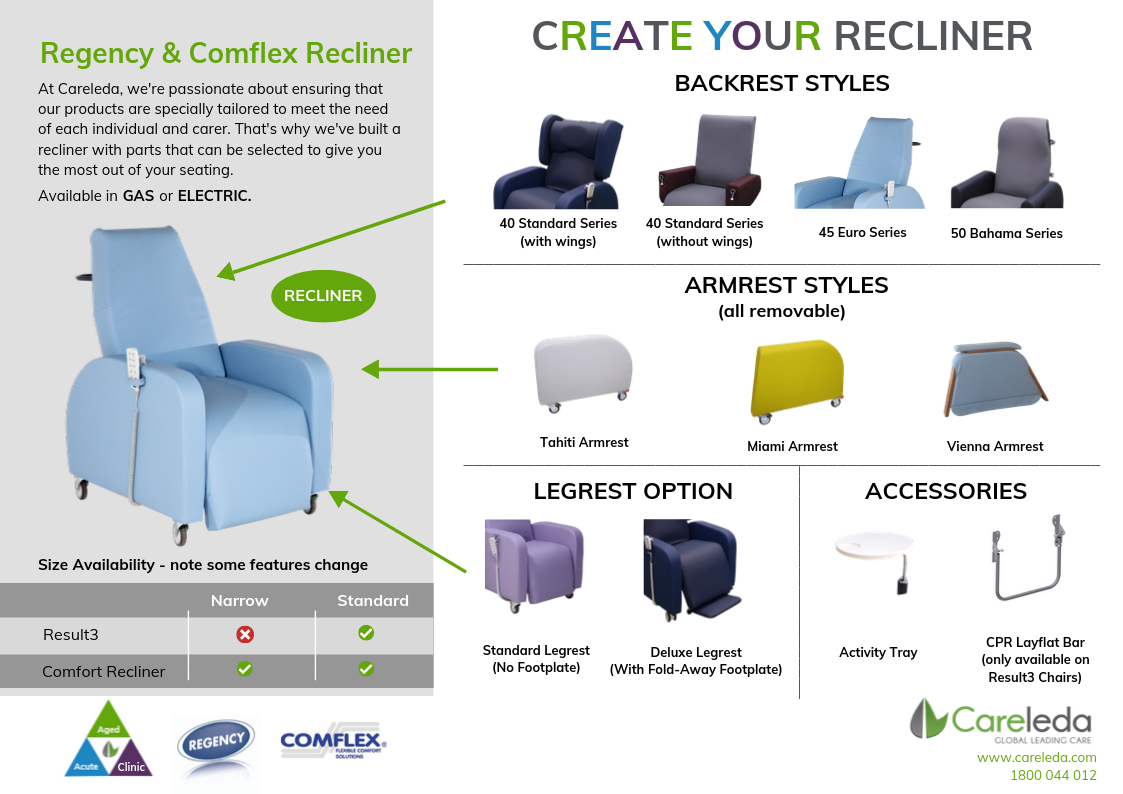 Create Your Own Recliner